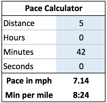 An even more improved run-tracking Excel workbook | The Robservatory