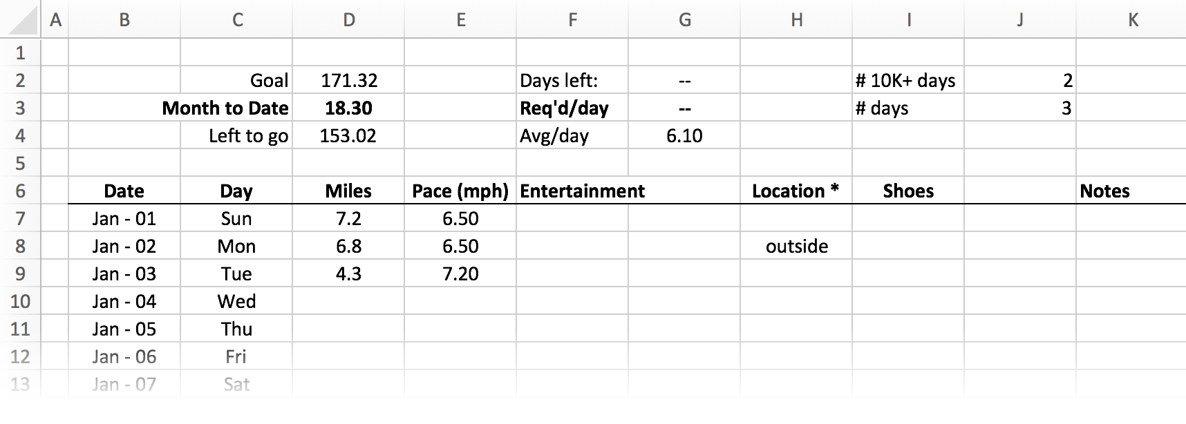 A Spreadsheet To Track Full Year Running Miles The Robservatory